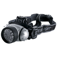 Tolsen Head Lamp