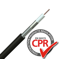 Antennax-Coaxial-Cable-75-Ohm-Grid-Image