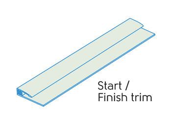 2.50m - 2 PART START/FINISH TRIM MINT