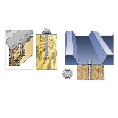 Wood Screw Diagram
