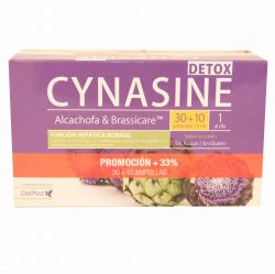 Cynasine Detox DiedMed