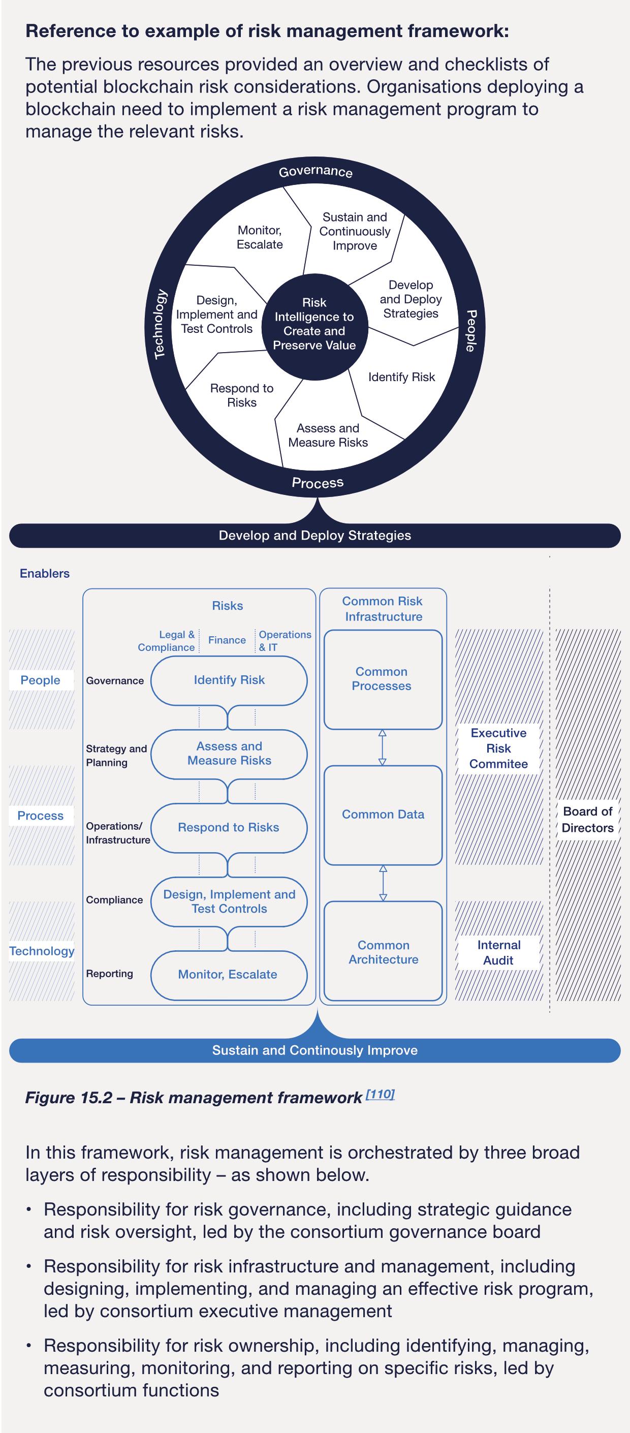 14_2-Risk-Management-quadro - Esempio- @ 2x-1-
