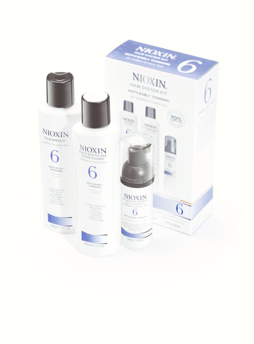 Nioxin Hair System 6 line