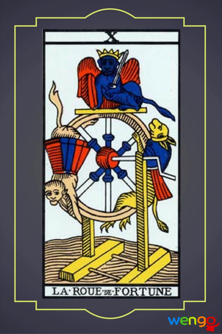 rueda de la fortuna-arcano