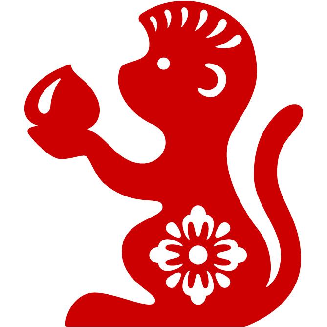 Çin Burcu Maymun