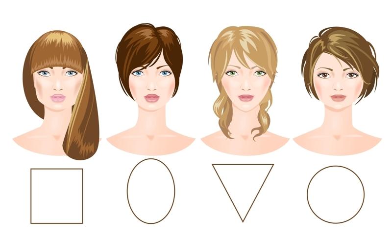 yüz tipi