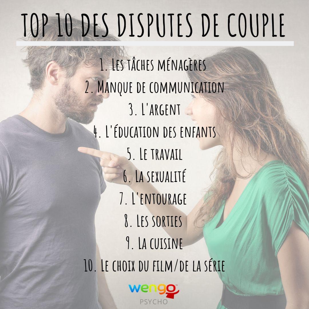 top 10 disputes couple