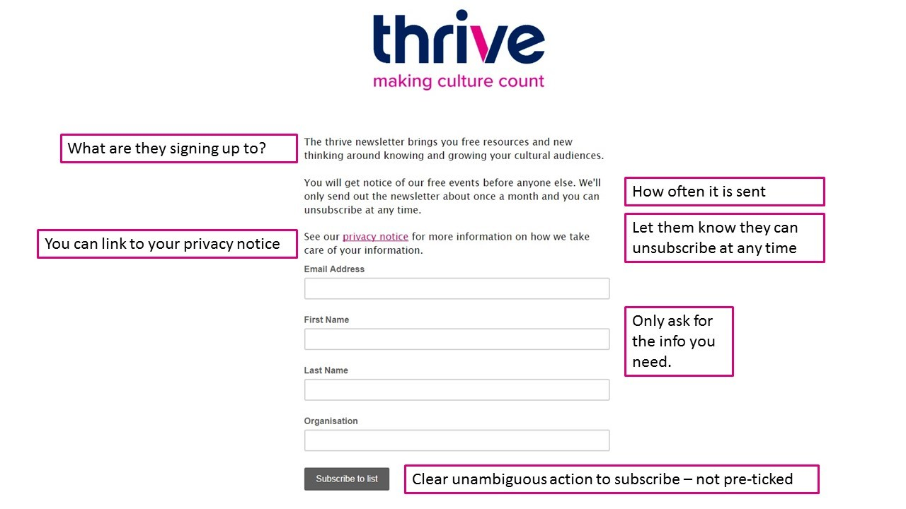 Get your email marketing ready for gdpr thrive for Free opt in form templates