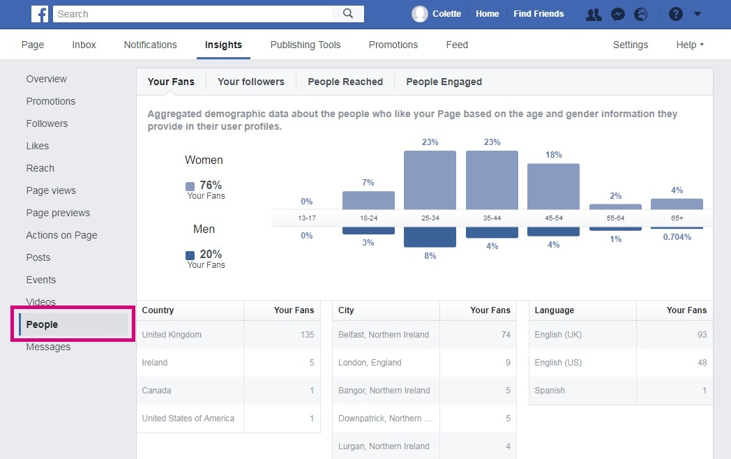 access-facebook-audience-insights.jpg?mtime=20171211135347#asset:719