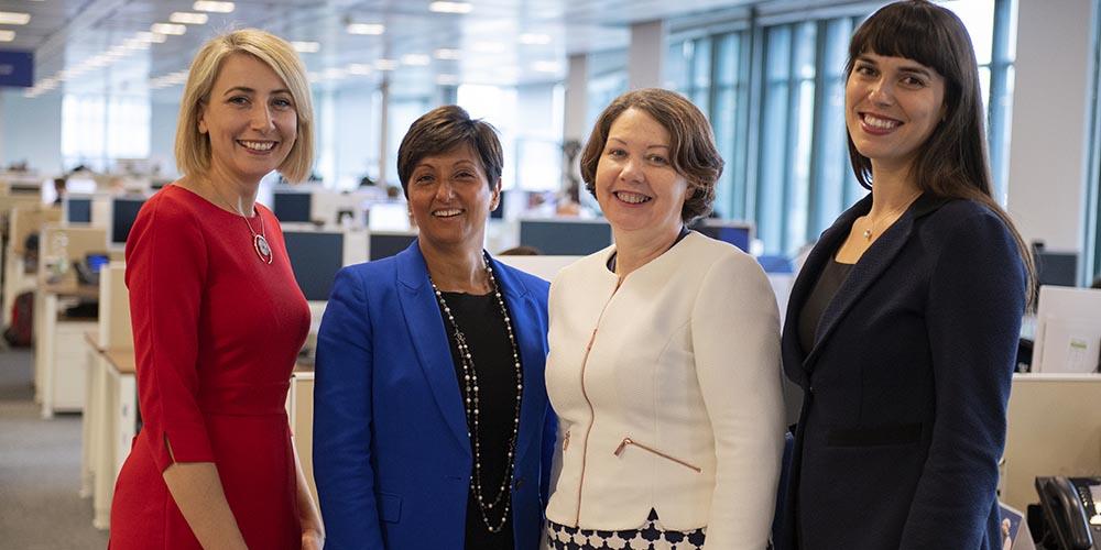 EBRD women jobs technology