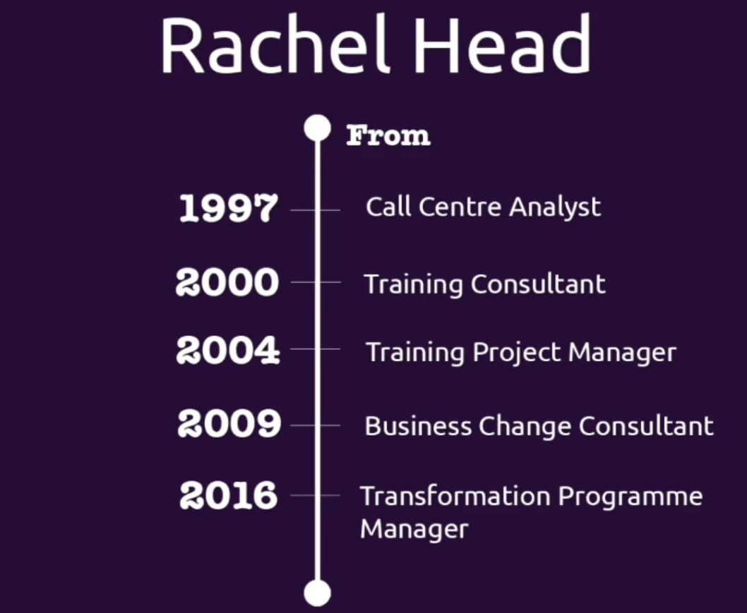 Rachel Head leads large transformations for Capgemini
