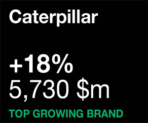 Caterpillar is named a top 100 brands for 17th year