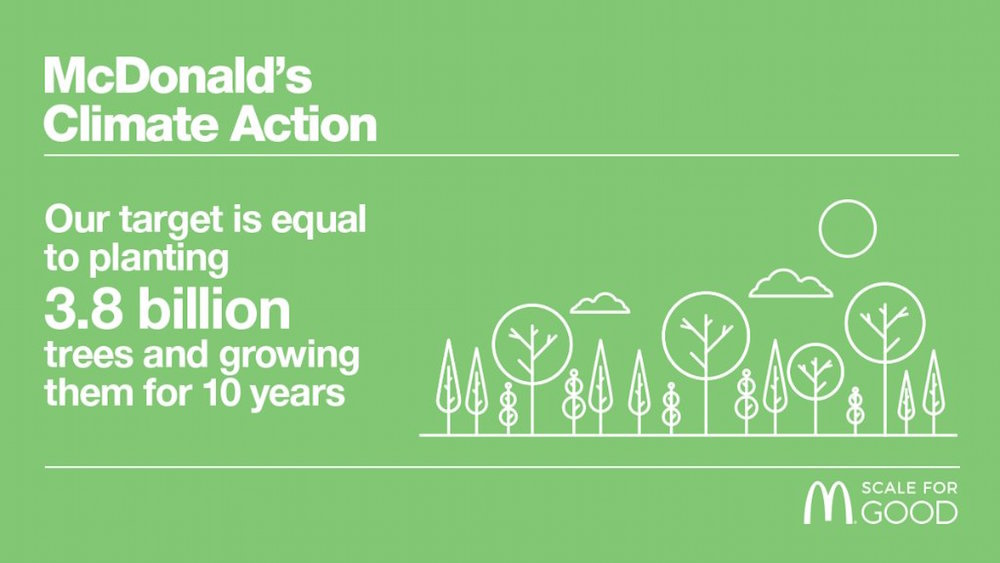 McDonalds takes action to address climate change