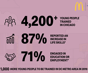 McDonalds expands exciting youth work initiative