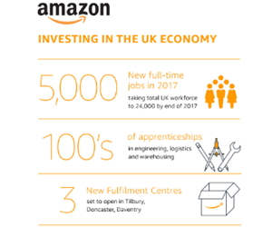 5,000 new Amazon jobs across UK
