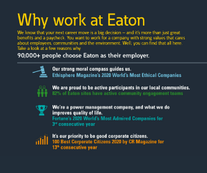 Find out the many reasons why employees enjoy working at Eaton