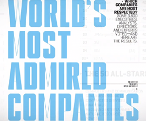 Most admired companies are AECOM and Amazon