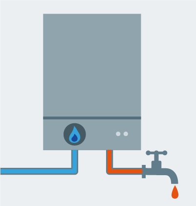 How To Buy The Best Boiler - Which?