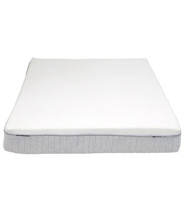 Best type of mattress to buy
