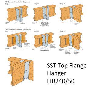 sst-top-flange-hanger-itb240-50.jpg