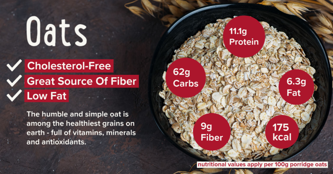 How Much Protein Is In Oats Macro Whites Oats