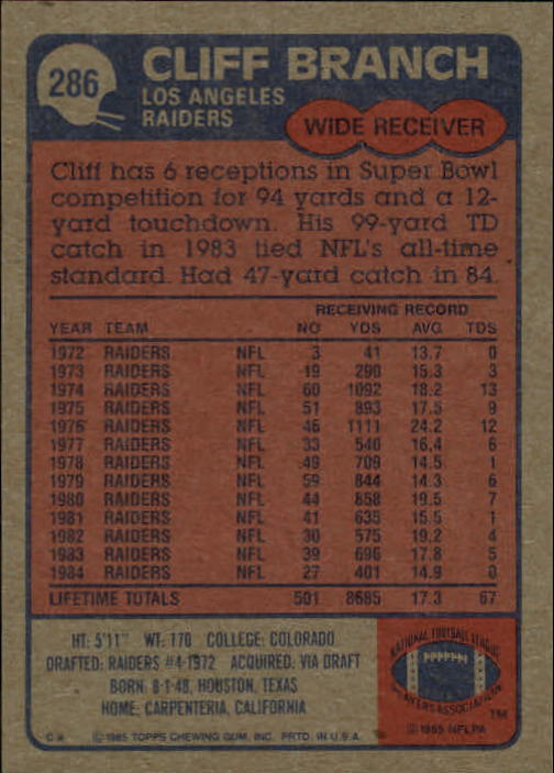 1985-Topps-Football-Card-Pick-274-396 thumbnail 25