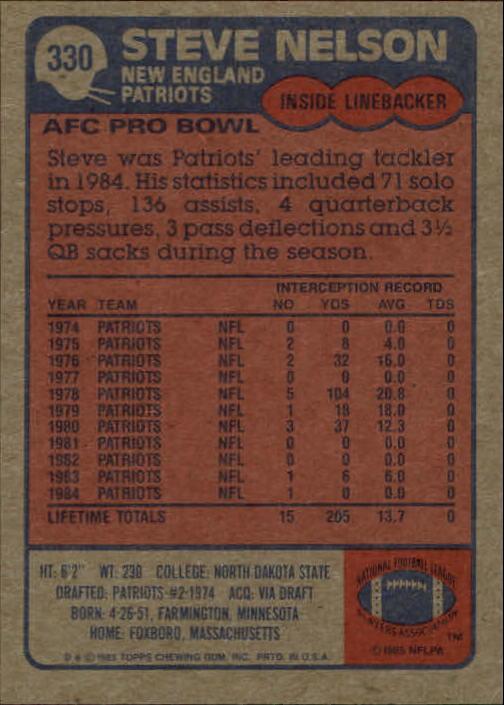 1985-Topps-Futbol-Tarjeta-Recoger-274-396 miniatura 91