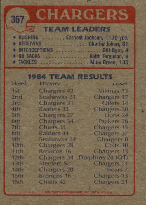 1985-Topps-Football-Card-Pick-274-396 thumbnail 148