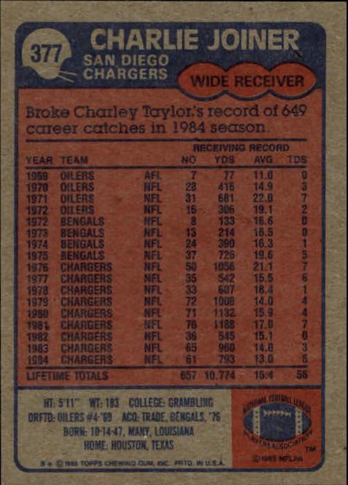 1985-Topps-Football-Card-Pick-274-396 thumbnail 166