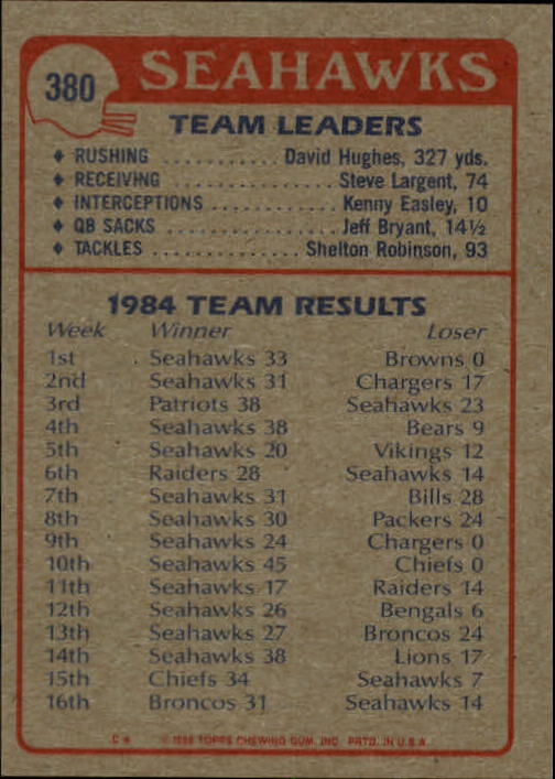1985-Topps-Football-Card-Pick-274-396 thumbnail 172