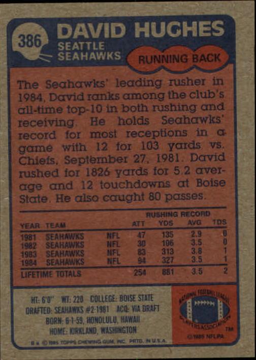 1985-Topps-Football-Card-Pick-274-396 thumbnail 184