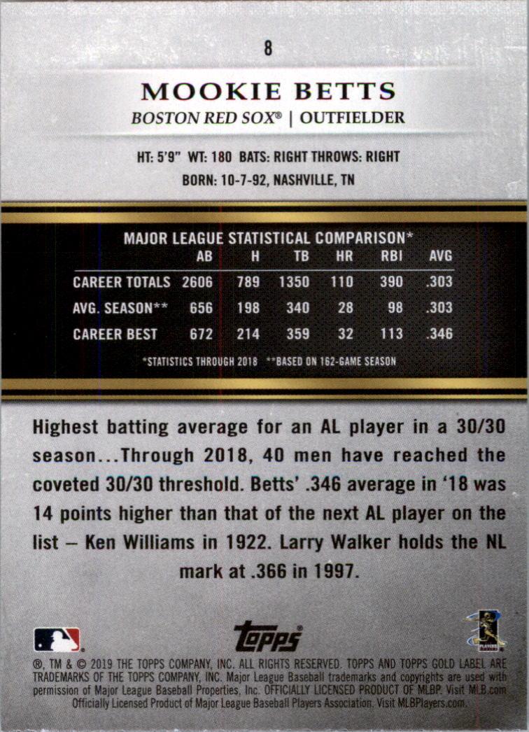 2019-Topps-Gold-Label-Class-2-Baseball-Card-Pick thumbnail 7