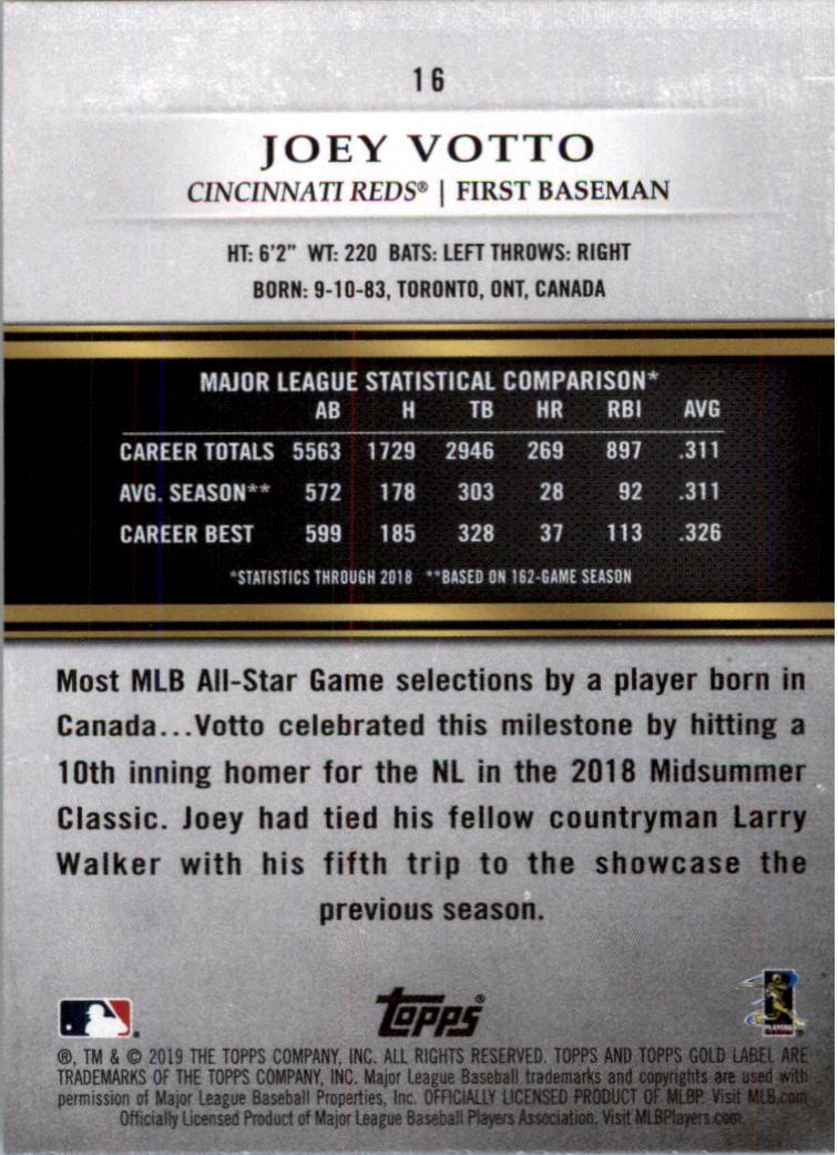 2019-Topps-Gold-Label-Class-2-Baseball-Card-Pick thumbnail 19