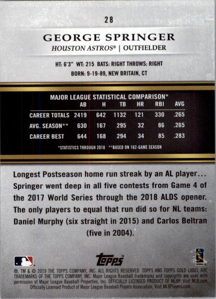 2019-Topps-Gold-Label-Class-2-Baseball-Card-Pick thumbnail 39