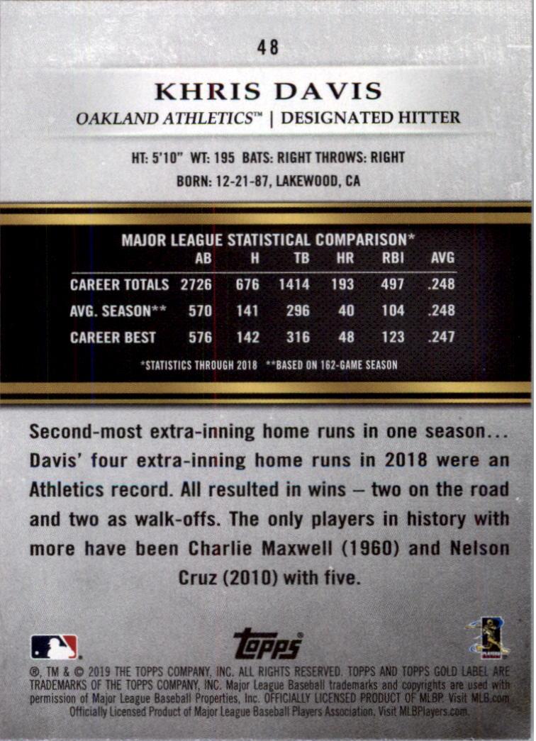 2019-Topps-Oro-Etichetta-Classe-2-Baseball-Scheda-Scegliere miniatura 63