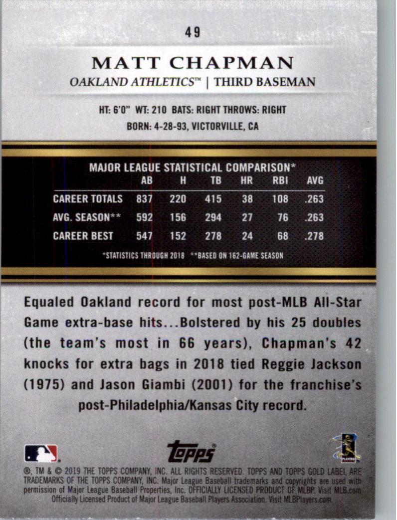 2019-Topps-Oro-Etichetta-Classe-2-Baseball-Scheda-Scegliere miniatura 65