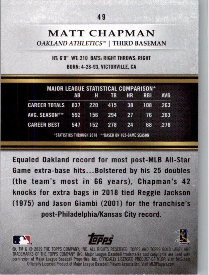 2019-Topps-Gold-Label-Class-2-Baseball-Card-Pick thumbnail 67