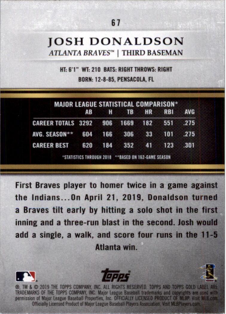 2019-Topps-Gold-Label-Class-2-Baseball-Card-Pick thumbnail 87