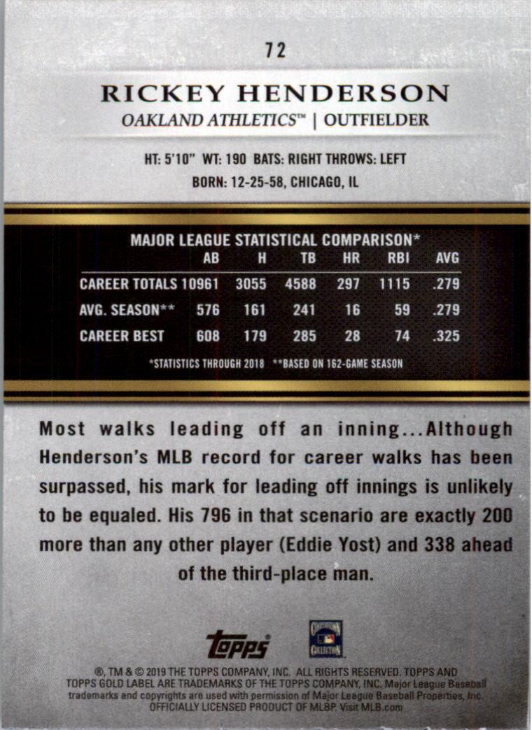 2019-Topps-Gold-Label-Class-2-Baseball-Card-Pick thumbnail 95