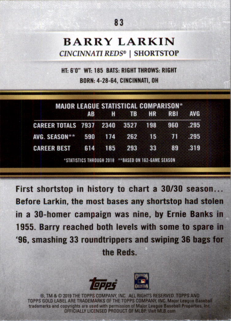 2019-Topps-Gold-Label-Class-2-Baseball-Card-Pick thumbnail 113