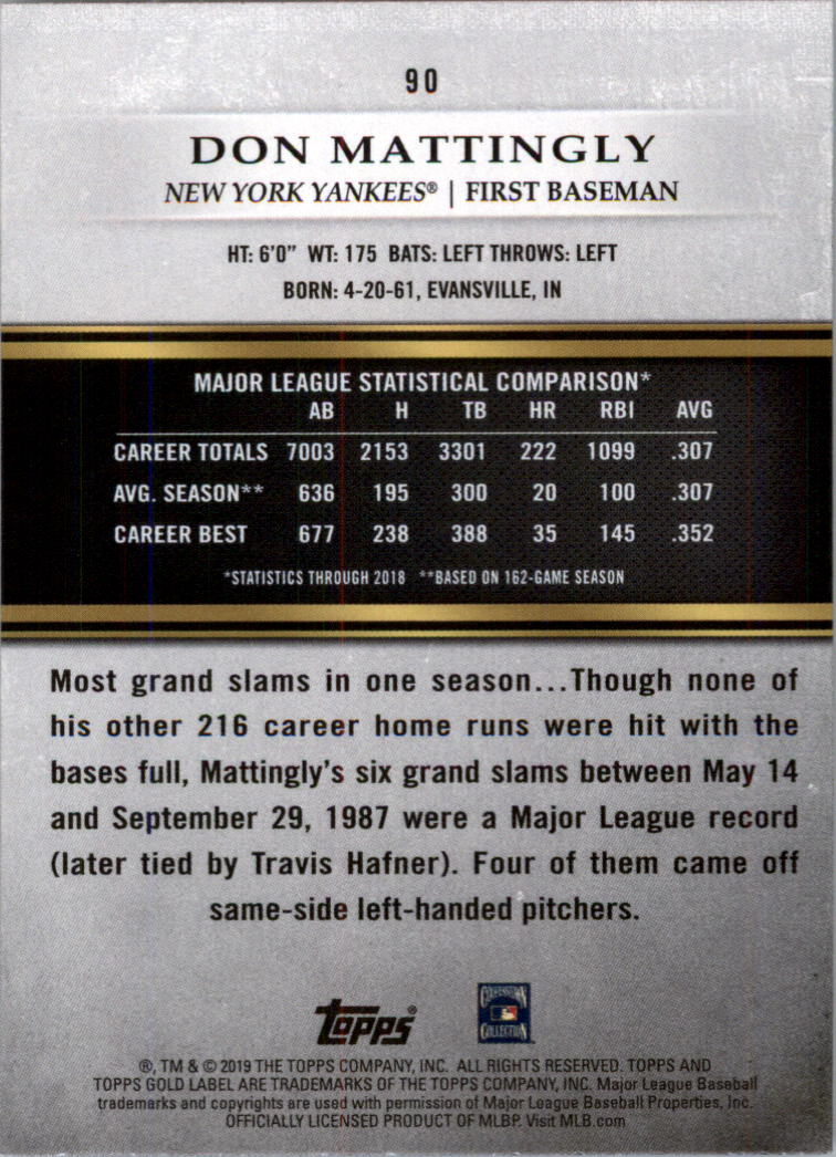 2019-Topps-Gold-Label-Class-2-Baseball-Card-Pick thumbnail 125