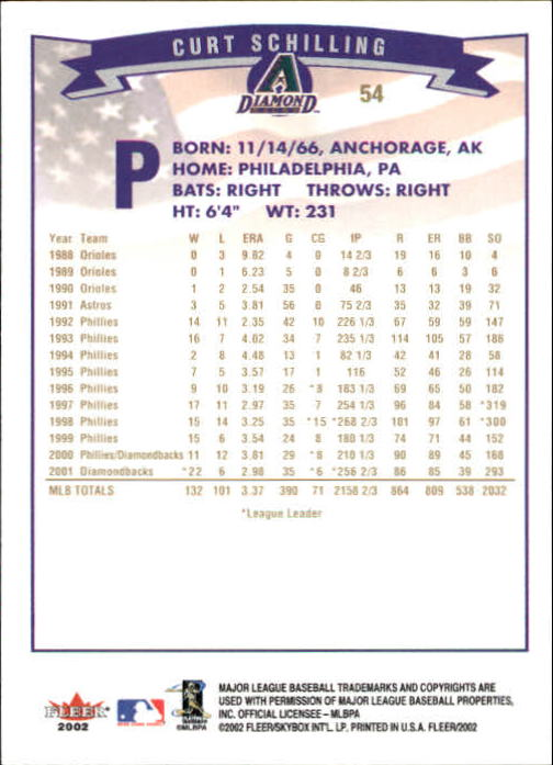 2002-Fleer-Oro-Espaldas-Beisbol-Tarjeta-Recoger miniatura 33