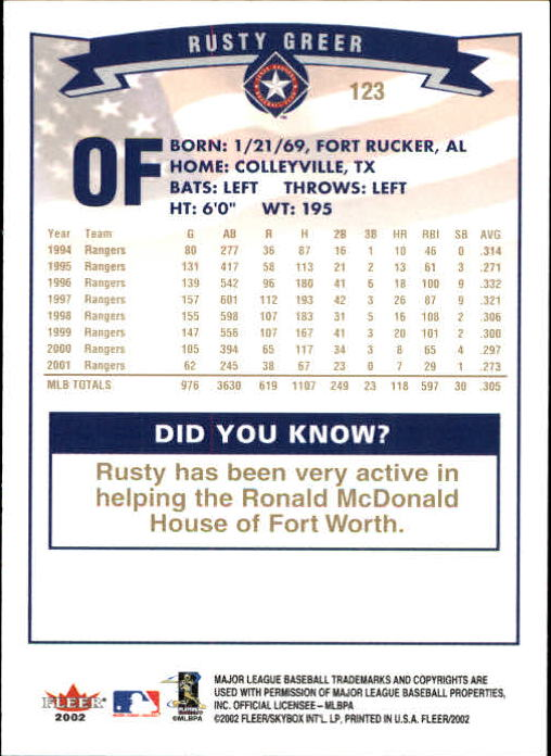 2002-Fleer-Oro-Espaldas-Beisbol-Tarjeta-Recoger miniatura 77