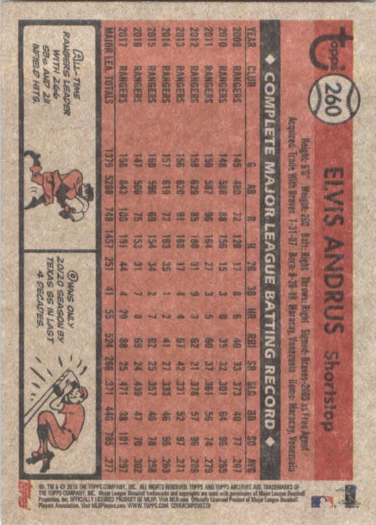 2018-Topps-Archives-Baseball-Carte-Choisissez-251-320 miniature 21
