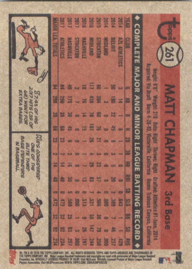 2018-Topps-Archives-Baseball-Carte-Choisissez-251-320 miniature 23