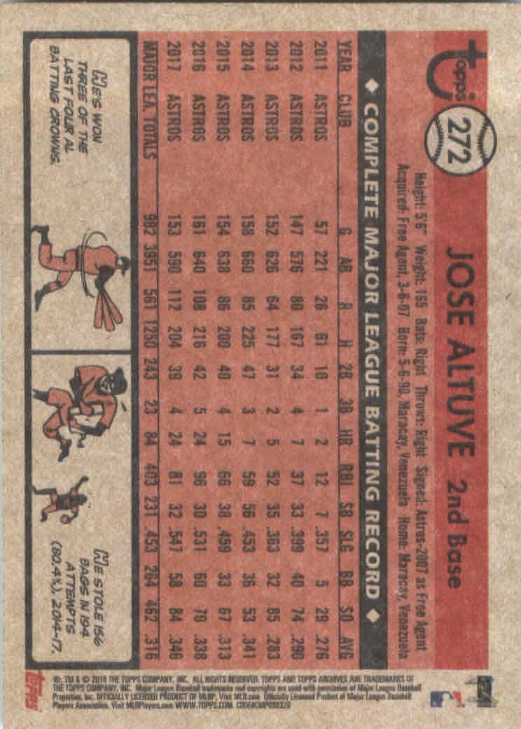 2018-Topps-Archives-Baseball-Carte-Choisissez-251-320 miniature 45
