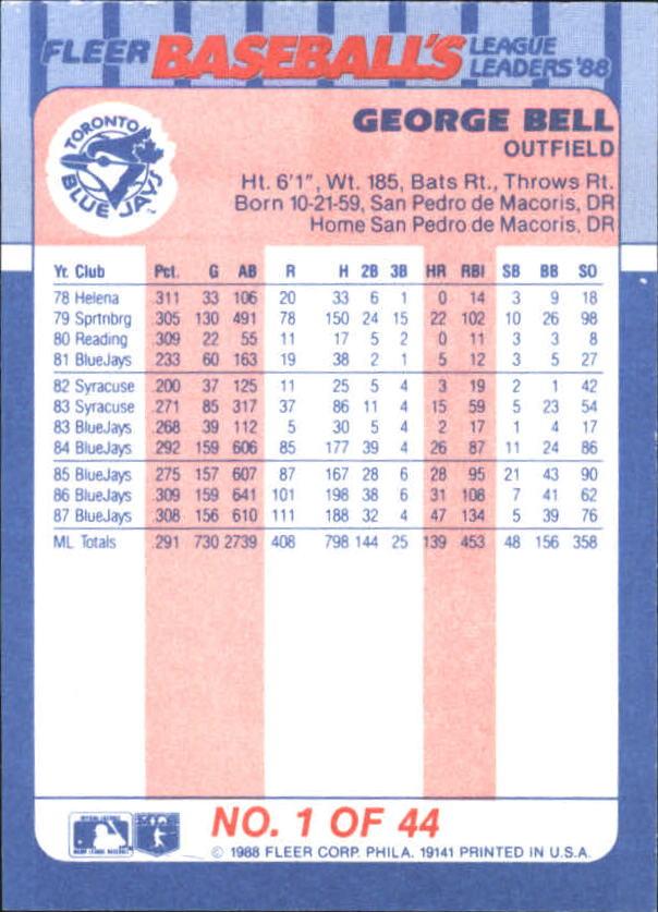 1988-Fleer-Liga-Lideres-Beisbol-Tarjeta-Recoger miniatura 3