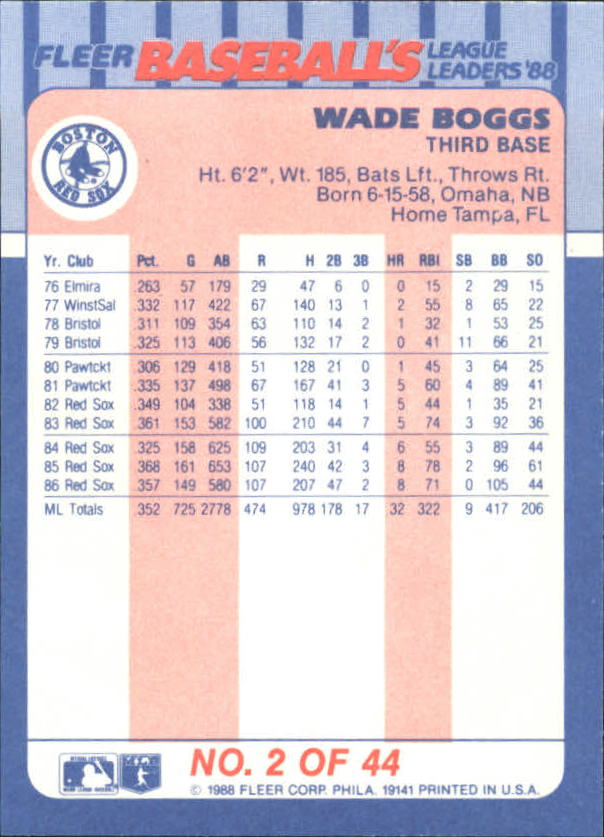 1988-Fleer-Liga-Lideres-Beisbol-Tarjeta-Recoger miniatura 5