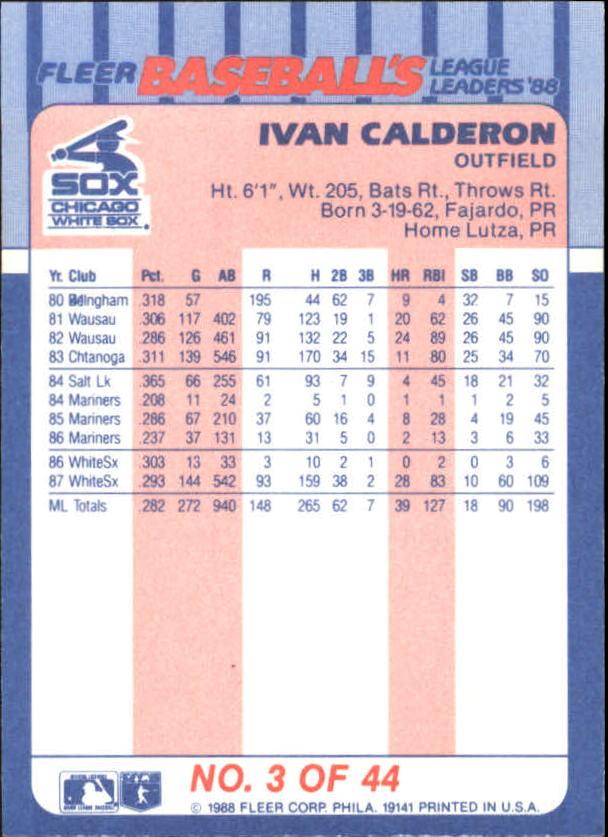1988-Fleer-Liga-Lideres-Beisbol-Tarjeta-Recoger miniatura 7