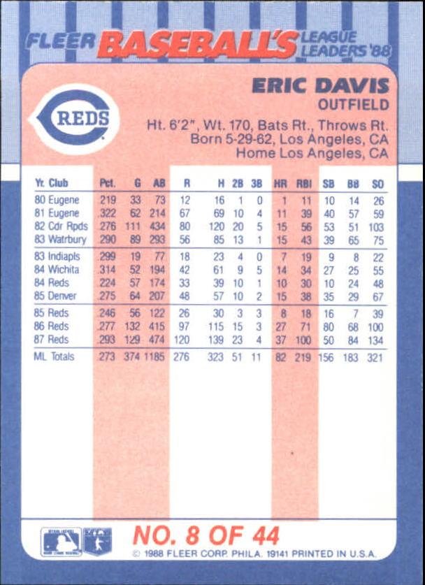 1988-Fleer-Liga-Lideres-Beisbol-Tarjeta-Recoger miniatura 15